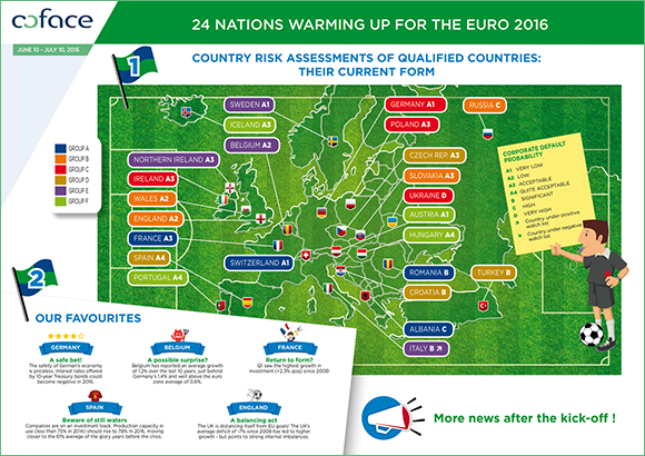 24 nations warming up for the euro 2016
